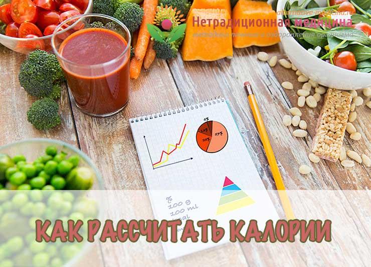 Как рассчитать диету по калориям